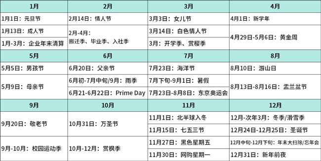 2021年亚马逊日本站卖家日历表